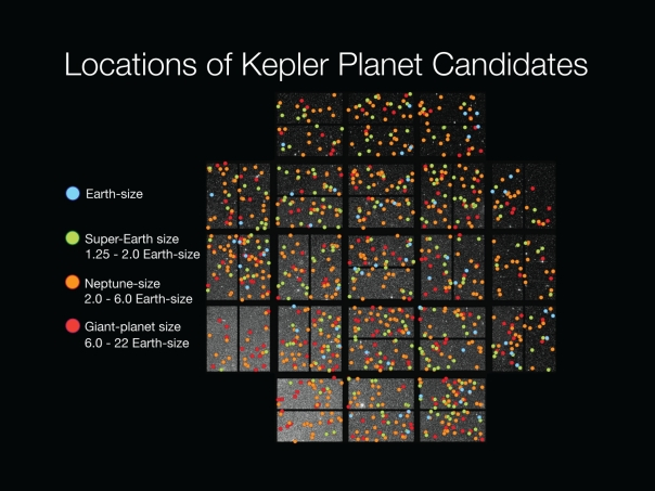 The field of view of the  Kepler Space Telescope with graphic showing new planet candidates. [Image Credit: NASA] Click to Enlarge